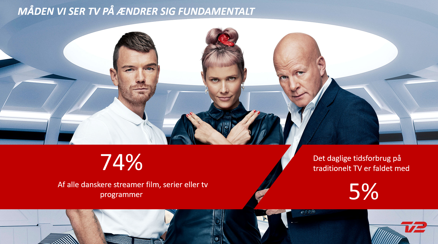 TV2 PLAY Streaming